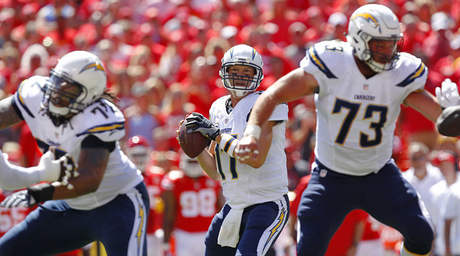 San Diego Chargers To Go Over