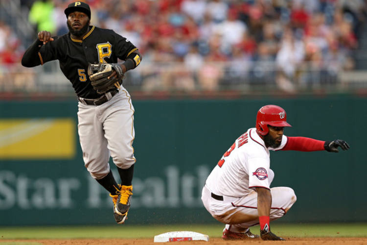 Pirates vs. Nationals MLB Odds