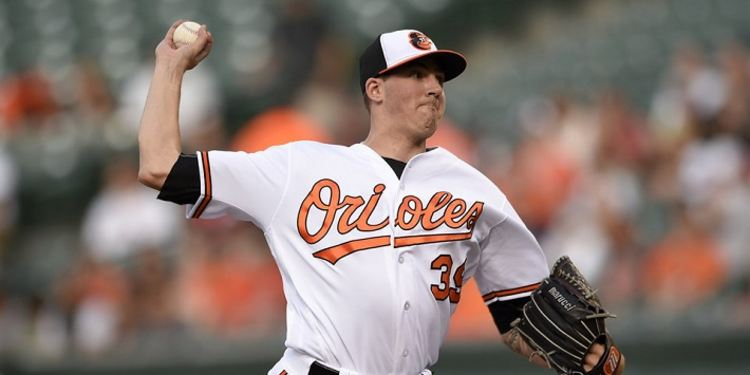 Gausman of the Orioles