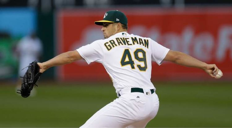 A's pitcher Kendall Graveman in action